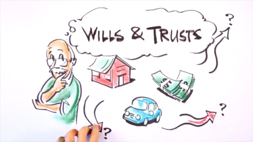 Understanding the Differences Between Wills and Trusts Image